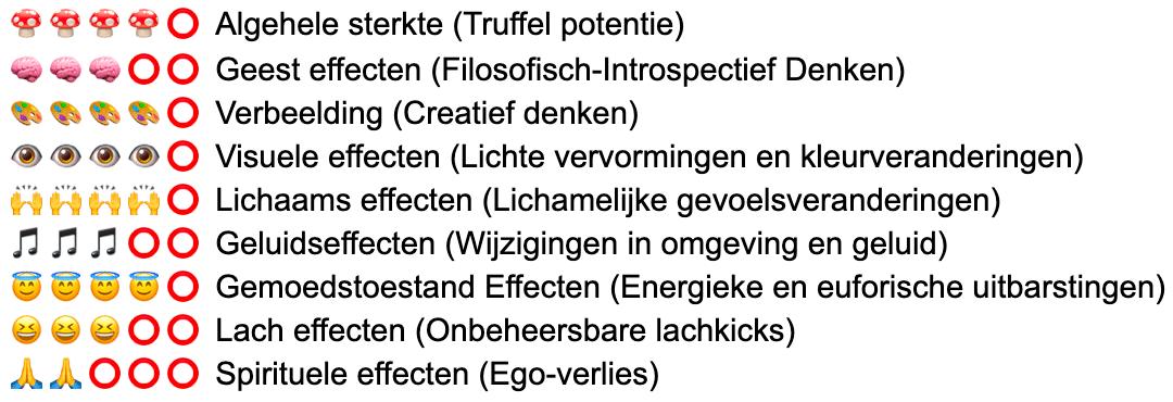 ✅ Smartific Dutch Dragons Magische Truffels (Psilocybe Naranja) analyse