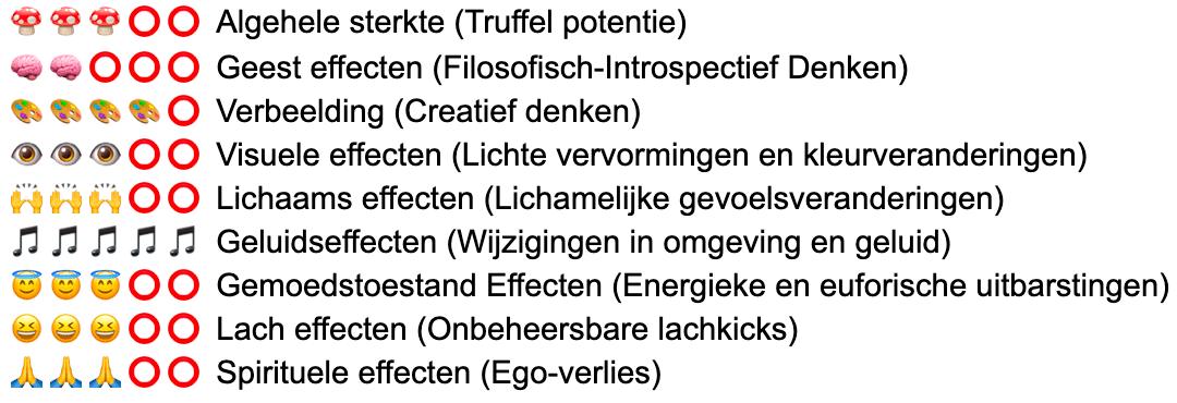 ✅ Smartific Mushrocks Magische Truffels (Psilocybe Galindoii) analyse
