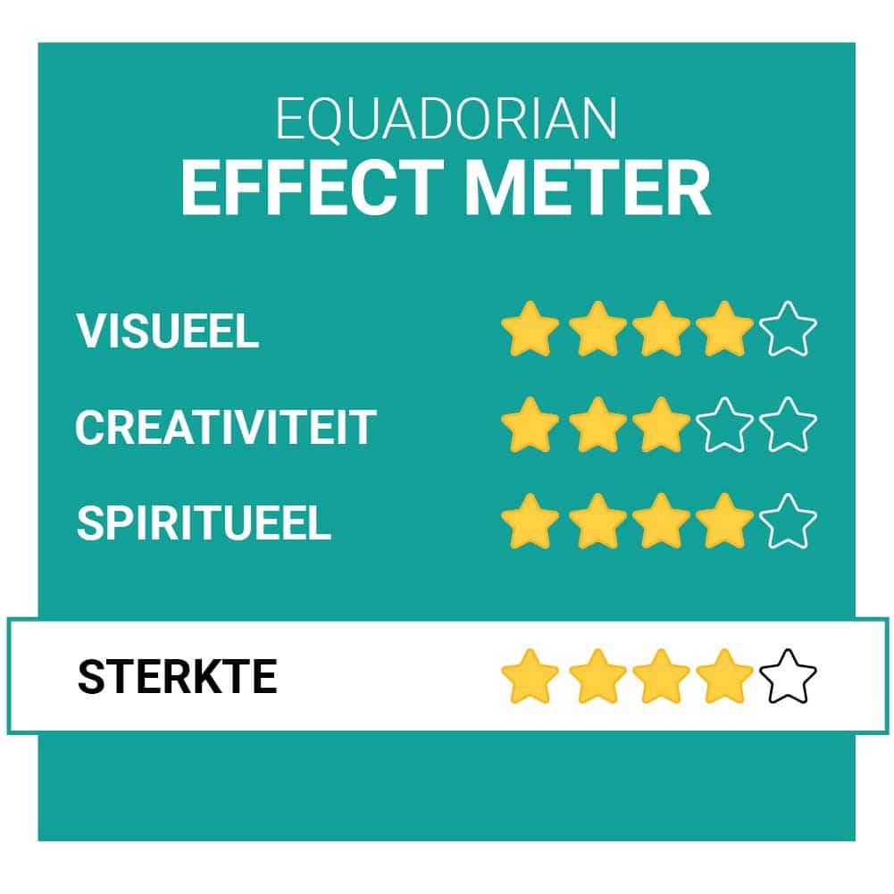 Equadorian Paddo's Effecten Smartific.nl