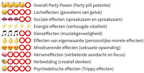 💊 DNX Party Pills SpeedX Smartific analyse - Party Pills