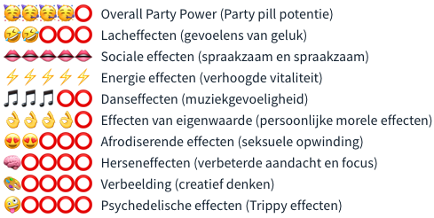 💊 DNX Party Pills Ultimate X Smartific analyse - Party Pills