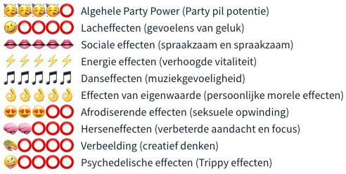 💊 Happy Caps Dance E Party Pillen Smartific analyse - Party Pillen