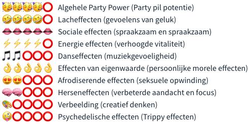 💊 Happy Caps Euphor E Party Pillen Smartific analyse - Party Pillen