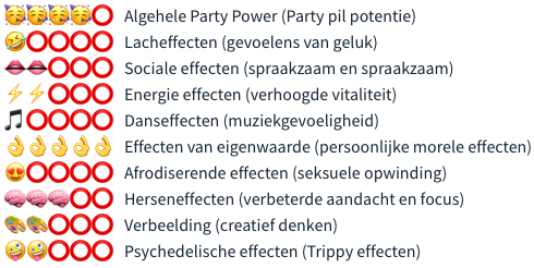 💊 Happy Caps Heavenly E Pillen Smartific analyse - Party Pillen