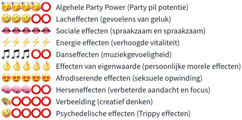 💊 Happy Caps Party E Pillen Smartific analyse - Party Pillen