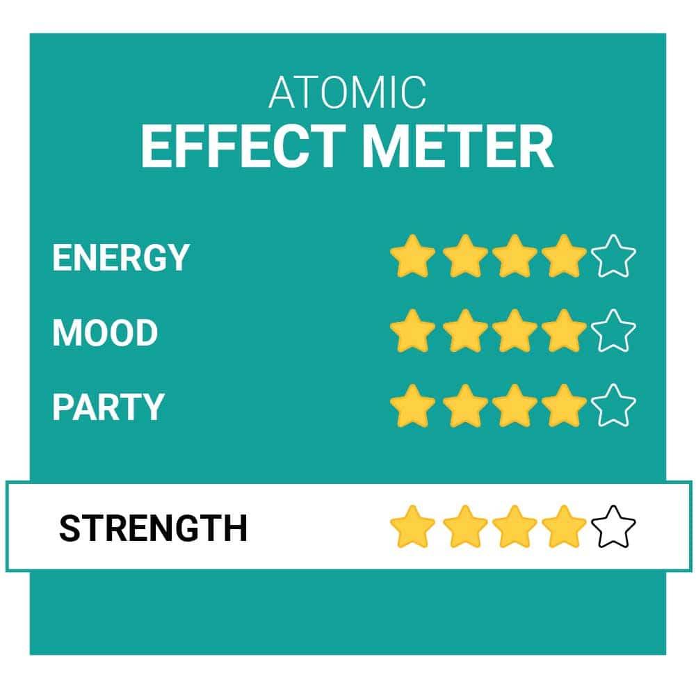 Atomic Party Pillen Effecten Smartific.nl