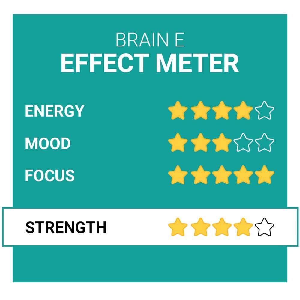 Brain E Party Pillen Effecten Smartific.nl
