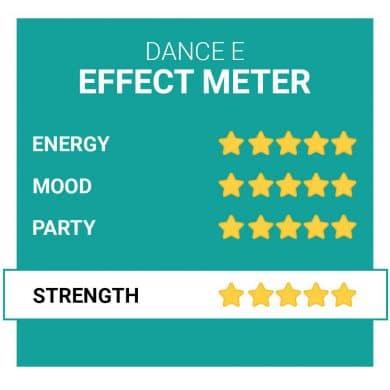 Dance E Party Pillen Effecten Smartific.nl