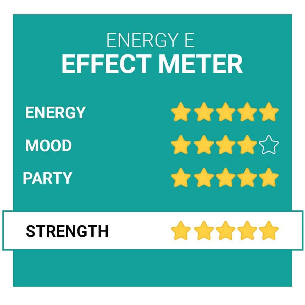 Energy E Party Pillen Effecten Smartific.nl