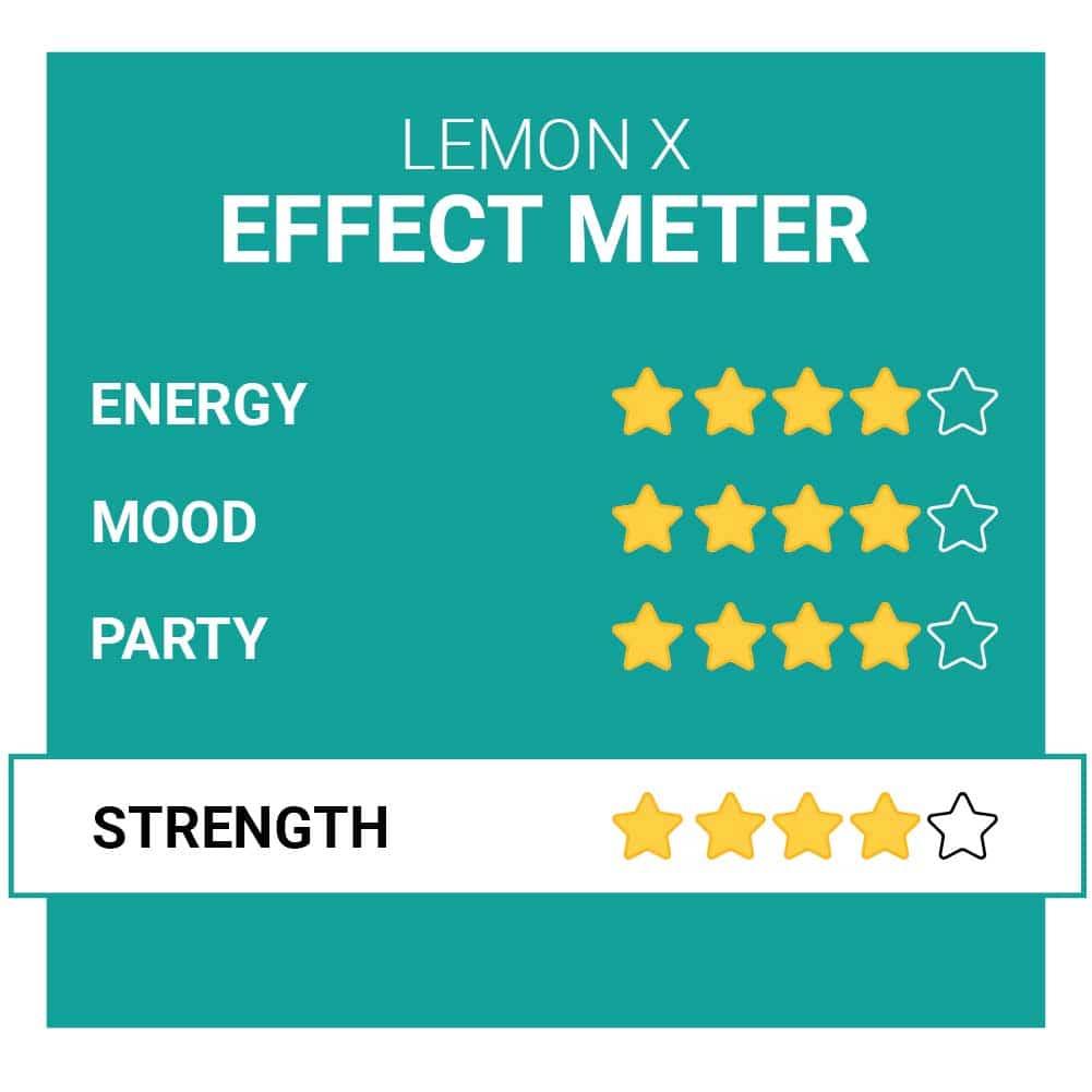 Lemon X Party Pillen Effecten Smartific.nl