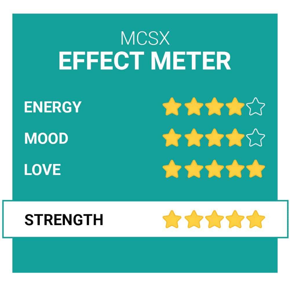 MCSX Party Pillen Effecten Smartific.nl