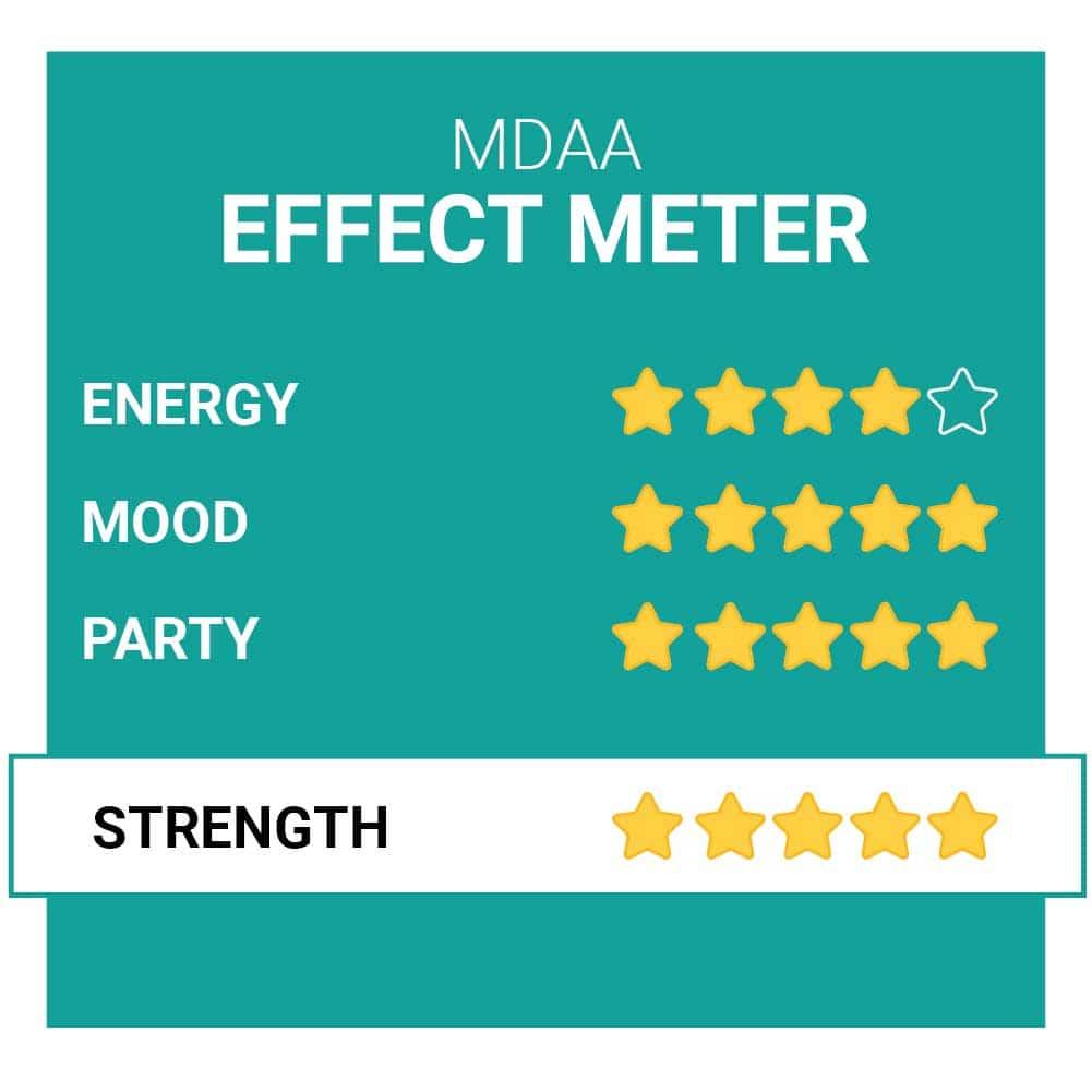 MDAA Party Pillen Effecten Smartific.nl