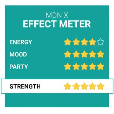 Mdn X Party Pillen Effecten Smartific.nl