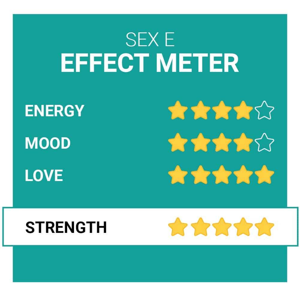 Sex E Party Pillen Effecten Smartific.nl