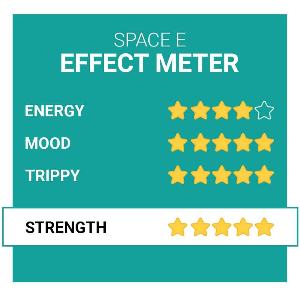 Space E Party Pillen Effecten Smartific.nl