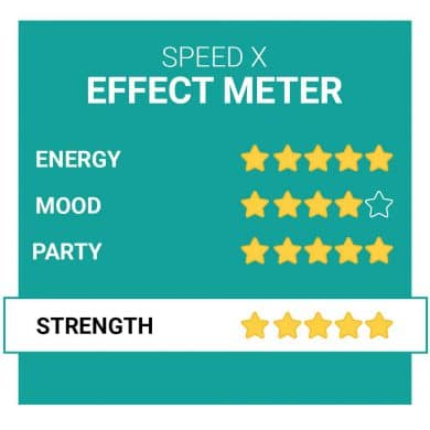 Speed X Party Pillen Effecten Smartific.nl