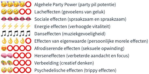 💊 HPA Party Pillen TripleX Smartific effect analyse 9769077557510
