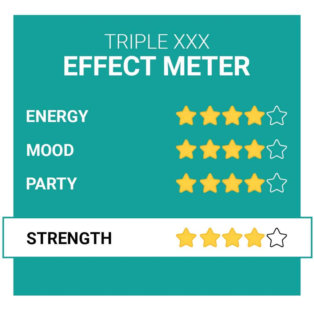 Triple XXX Party Pillen Effecten Smartific.nl