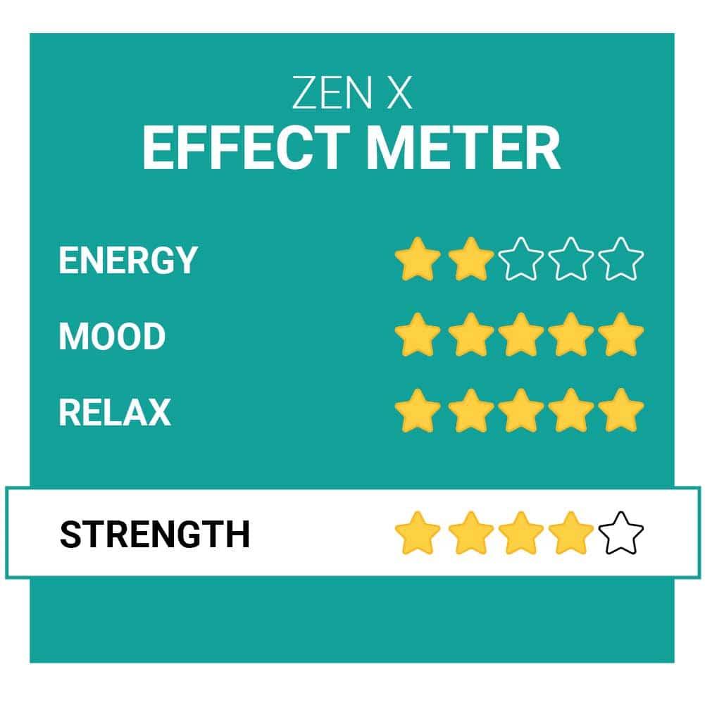 Zen X Party Pillen Effecten Smartific.nl